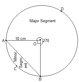 Area Related to Circle 3