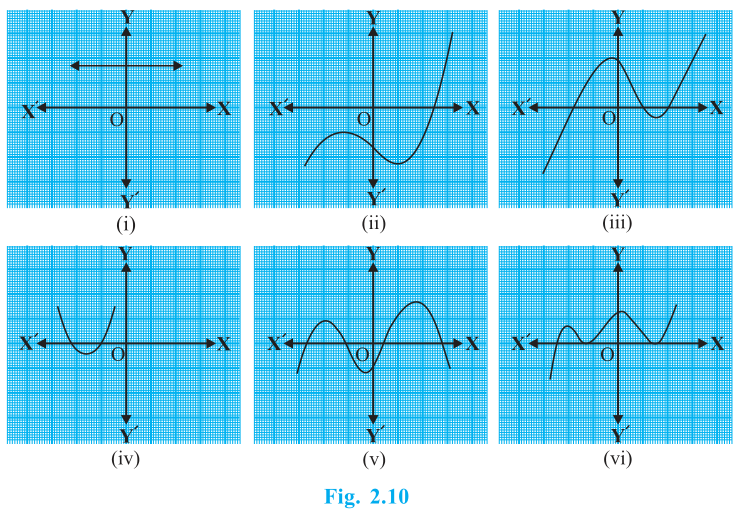 Ncert class 10 polynomial solutions 1